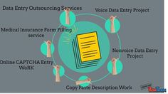 Business Ideas India, Franchise in Noida, Data Entry Projects - Sunita Network Sunita Network Private Limited - Service Provider of Data Entry Project & Data Entry Services from Noida