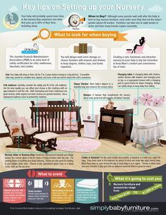 Tips on setting up your nursery infographic and what baby furniture you need and other things to consider when buying for your baby's nursery.