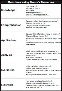 Education: Blooms Taxonomy Question Stems Science | Model Que...