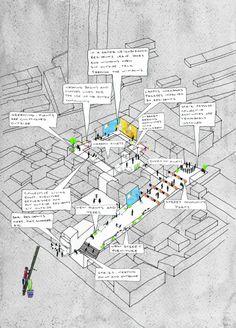 PIVÔ - Exposições - HANDMADE URBANISM De Iniciativas Comunitárias a Modelos Participativos
