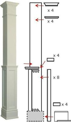 How to build columns. by jerri