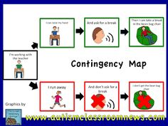 Contingency Maps for Behavior Problem-Solving (Freebie!) - Autism Classroom Resources