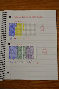 Here's a fabulous post with all kinds of math notebook ideas/entries.