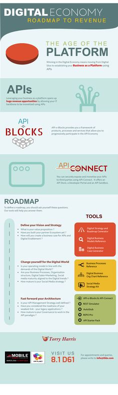Infographic Ideas infographic definition of integrity : How Buggy Are Today's APIs? [Infographic] | JAVA Developer's ...