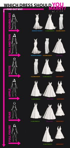 body type match-up for your #wedding gown