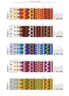 Ravelry 326722147968307417 - Ravelry: Damejakka Loppa / Flea – a lady's cardigan pattern by Pinneguri Source by nathaliehuchetl Fair Isle Knitting Patterns, Fair Isle Pattern, Knitting Charts, Weaving Patterns, Knitting Socks, Knitting Stitches, Free Knitting, Stitch Patterns, Shawl Patterns