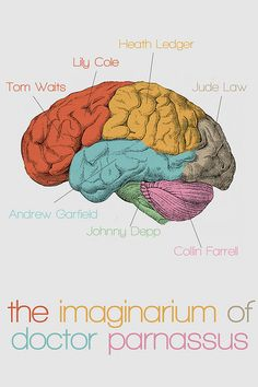 Interesting, artsy poster for Terry Gilliam's The Imaginarium of Dr. Parnassus.