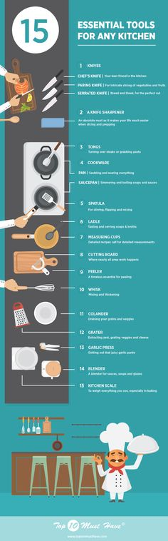15 Essential #Tools For A Complete Kitchen!  These are the must have items all listed on a fun #Infographic for your #kitchen !  For more information and reviews visit:  http://toptenmusthave.com/essential-kitchen-tools/