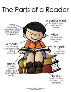 The Parts of a Reader:  Boy  {Melonheadz Clipart Version}  $