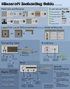 I made an Enchanting Infographic :) : Minecraft Minecraft Building Guide, Minecraft House Plans, Minecraft House Tutorials, Cute Minecraft Houses, Amazing Minecraft, Minecraft Games, Minecraft Tutorial, Minecraft Blueprints, Minecraft Creations
