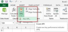 Building Key Performance Indicators (KPIs) with PowerPivot
