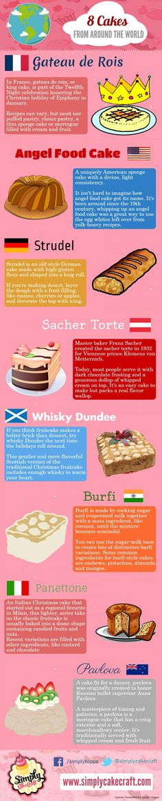 8 Cakes from Around the World Infographic