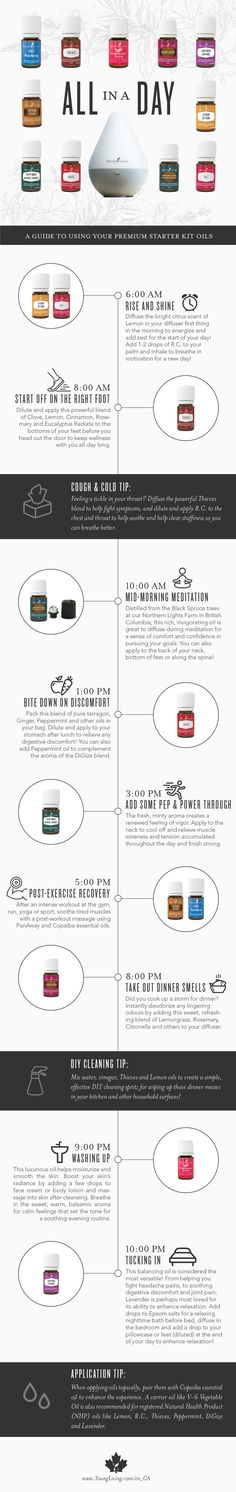 Essential oils for beginners: let me walk you through step by step, how to use essential oils in your daily life! How do essential oils work? How do you use essential oils?