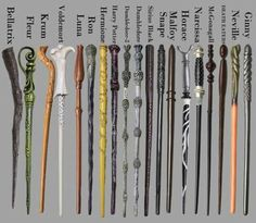 Cheap wand magic, Buy Quality wand harry directly from China magic wand harry potter Suppliers: Harry Potter Wand Magic Wand Deathly Hallows Hogwarts Gift HERMIONE Voldemort Newt Wand 37 Styles With Box Estilo Harry Potter, Mundo Harry Potter, Harry Potter Tumblr, Harry Potter Pictures, Harry Potter Love, Harry Potter Universal, Harry Potter Theme, Harry Potter Stick, Harry Potter Nails