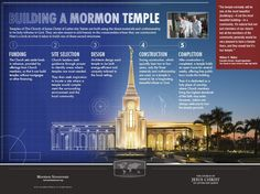 Awesome new LDS Infographic about Mormon Temples!