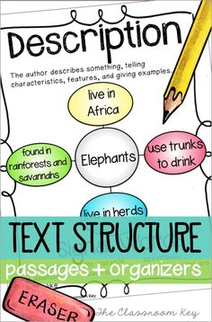 Text Structure Reading Passages and Graphic Organizers ($) Boost nonfiction reading comprehension with these passages and matching graphic organizers, perfect for 2nd and 3rd grade classrooms!