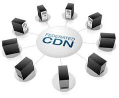 A Cloud CDN is a global cluster of caches that participate in serving the requests of end users. The distributed servers involved in Content delivery network acts as local caches for static files.