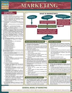 Quick study business operations management work pinterest this 4 page guide contains the fundamentals of marketing the quickstudy marketing guide is fandeluxe Images