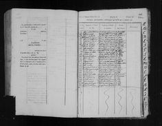 Asaro in 1825 Mazara birth registry index Birth, Notebook, Bullet Journal, Being A Mom, The Notebook, Exercise Book, Notebooks