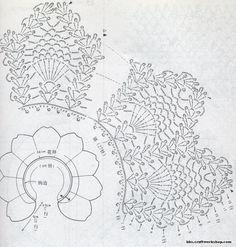 crochet beauty collars, more crochet patterns Crochet Collar Pattern, Crochet Lace Collar, Crochet Stitches Patterns, Thread Crochet, Crochet Scarves, Crochet Motif, Irish Crochet, Crochet Doilies, Crochet Clothes