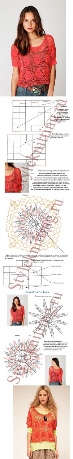 diagram and lay out of a genuine Free People top!! - super neat crochet!