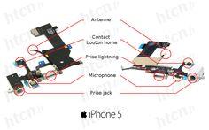 Les details du connecteur de charge de l'iPhone 5