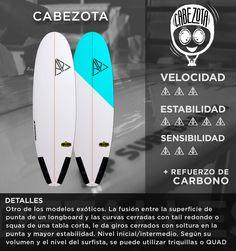 #Cabezota #Tabla #Miramar #Argentina #APSurfboards Surfboard, Skateboard, Boards, Argentina, Skate Board, Skateboards, Surfboard Table