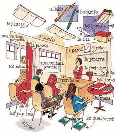 El salón de clases.