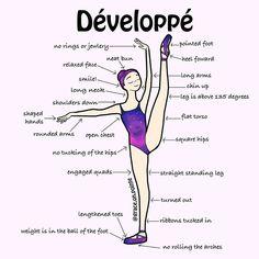 Dévelope Strength, technique, flexibility, and a good looking leotard will alw… – Dance Archive Ballet Steps, Ballet Moves, Ballet Dancers, Ballet Stretches, Ballet Art, Ballettschule Berlin, Dance Terminology, Dance Terms, Dance Positions