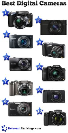 Reviews of the best digital cameras from relevantrankings.com