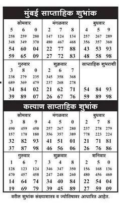 Sttamtka Kalyan Chart To 78 All Inclusive Sttamtka Kalyan ChartSttamtka Kalyan Chart Rare Sttamtka Kalyan Chart Exhaustive. Lucky Numbers For Lottery, Winning Lottery Numbers, Lottery Result Today, Lottery Results, Main Mumbai, Family First Tattoo, Kalyan Tips, Astrology, Quotes