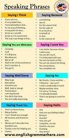 Essay Writing Skills, English Writing Skills, Book Writing Tips, Writing Words, English Lessons, Expository Writing, Journal Writing Prompts, Paragraph Writing, Writing Notebook