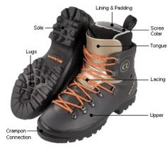 Deconstructing a hiking boot
