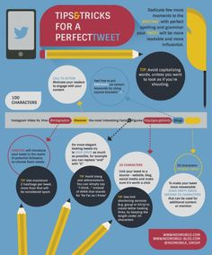 How To Create A Perfect Tweet [INFOGRAPHIC]