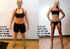 Carb-Cycling! An Extremely Effective Way To CUT FAT! - Iavril