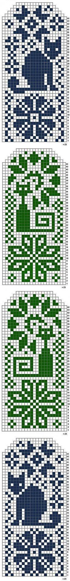 El patrón de circuito para tejer mitones