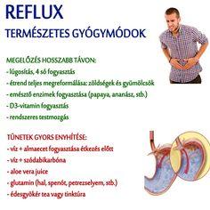 Hogyan tudjuk gyorsan enyhíteni a reflux tüneteit?