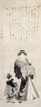 山東京伝の「賛」のついた 喜多川歌麿(1753?~1806)の肉筆画