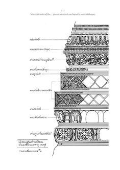Thai Thai, Unique Facts, Indian Temple, Chinese Architecture, Graphic Design Tutorials, Angkor, Thailand, Graphics, Colour