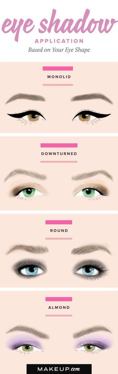 With so many different, gorgeous shapes and sizes of eyes, there's a lot to play with when it comes to applying eye shadow. Applying makeup to eyes isn't a one-size-fits all sort of transaction -- it'