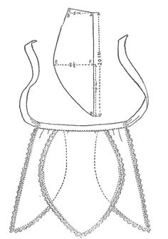Tutorial: Apron sewing pattern