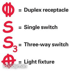 Don't forget to mark desired locations for receptacles and switches