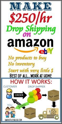 MAKE MONEY DROP SHIPPING ON AMAZON.COM OR EBAY. From: DavidStilesBlog.com money ideas, money principles, #money