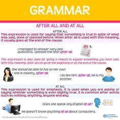 Forum | ________ Learn English | Fluent LandGrammar: AFTER ALL vs AT ALL | Fluent Land