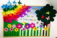 Periódico mural de primavera  / Marzo