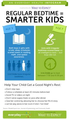 Your 7 year old might not believe it, but having a bedtime boosts brain power. Check out this infographic to see the difference a regular bedtime can make!