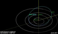 Giant asteroid flew past Earth closer that the moon last night
