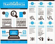 ECO-DIARIO-ALTERNATIVO: La falsa transparencia de la administración de Medio Ambiente en Madrid