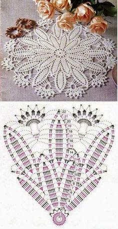 Crochet by Tukta: doily clock?