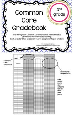 Common Core Gradebook 3rd grade; also available for grades 2-5